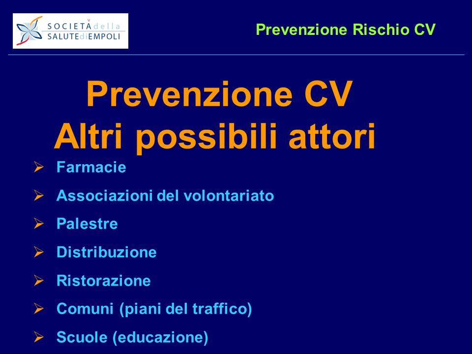 Prevenzione CV Altri possibili attori Prevenzione Rischio CV Farmacie Associazioni del volontariato Palestre Distribuzione Ristorazione Comuni (piani del traffico) Scuole (educazione)