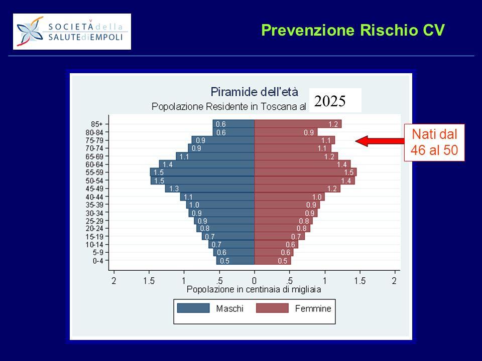 Prevenzione Rischio CV 2025 Nati dal 46 al 50