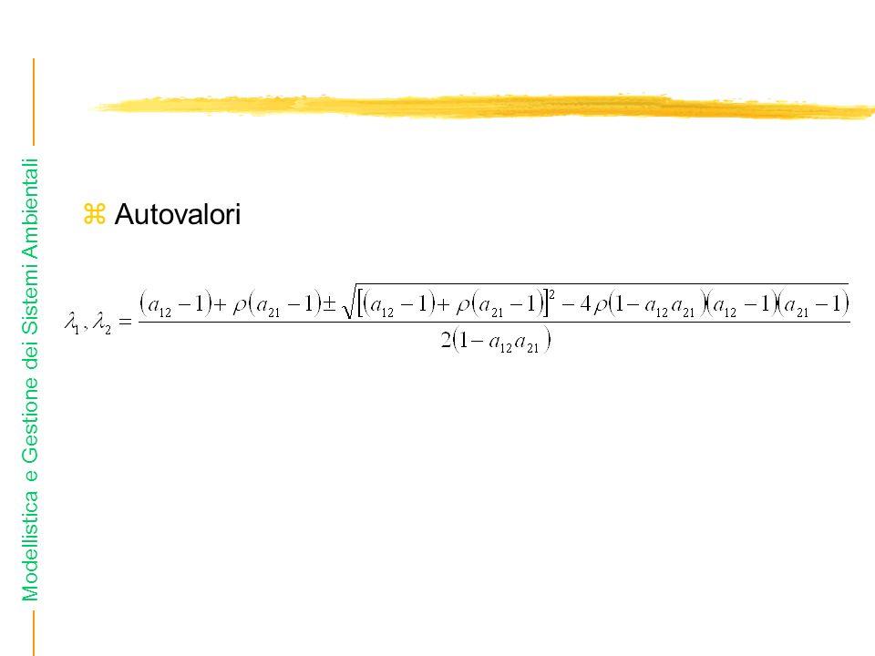 Modellistica e Gestione dei Sistemi Ambientali zAutovalori