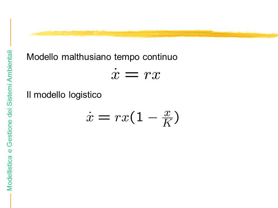 Modellistica e Gestione dei Sistemi Ambientali Modello malthusiano tempo continuo Il modello logistico