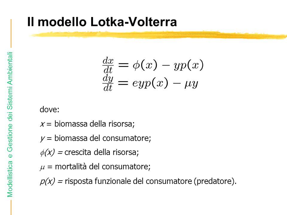 Modellistica e Gestione dei Sistemi Ambientali Il modello Lotka-Volterra dove: x = biomassa della risorsa; y = biomassa del consumatore; (x) = crescita della risorsa; = mortalità del consumatore; p(x) = risposta funzionale del consumatore (predatore).