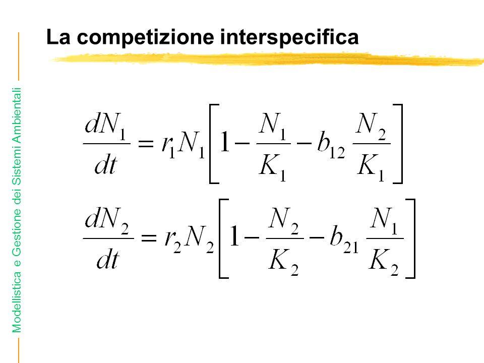 Modellistica e Gestione dei Sistemi Ambientali La competizione interspecifica