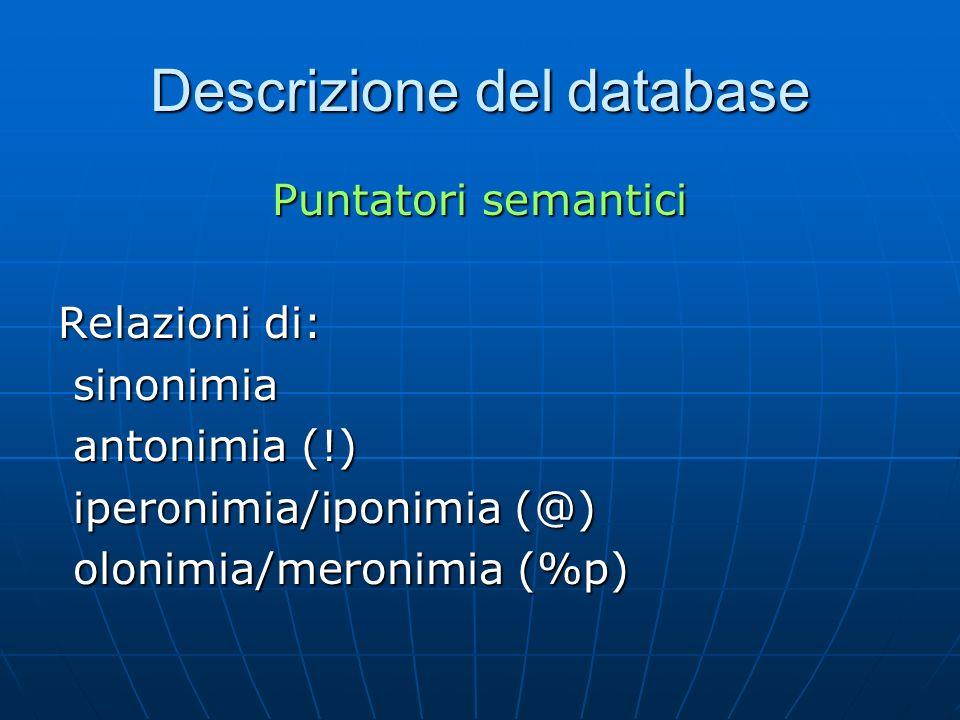 Descrizione del database Puntatori semantici Relazioni di: sinonimia sinonimia antonimia (!) antonimia (!) iperonimia/iponimia (@) iperonimia/iponimia (@) olonimia/meronimia (%p) olonimia/meronimia (%p)