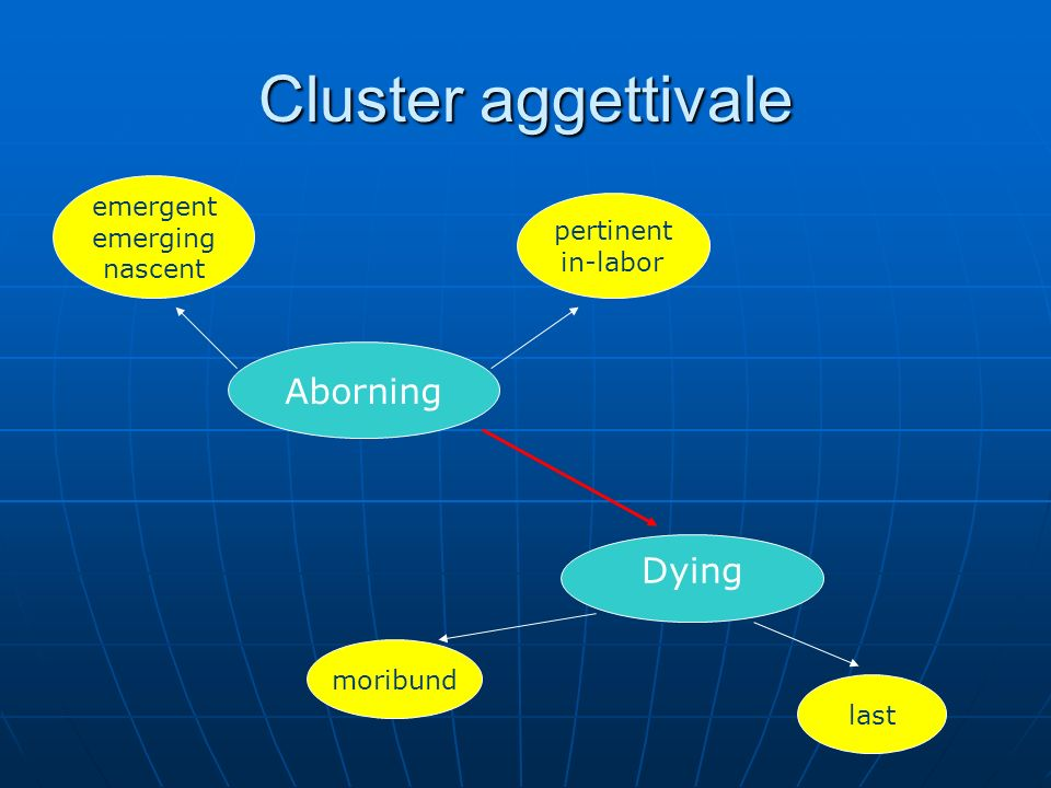 Cluster aggettivale Aborning Dying pertinent in-labor emergent emerging nascent moribund last