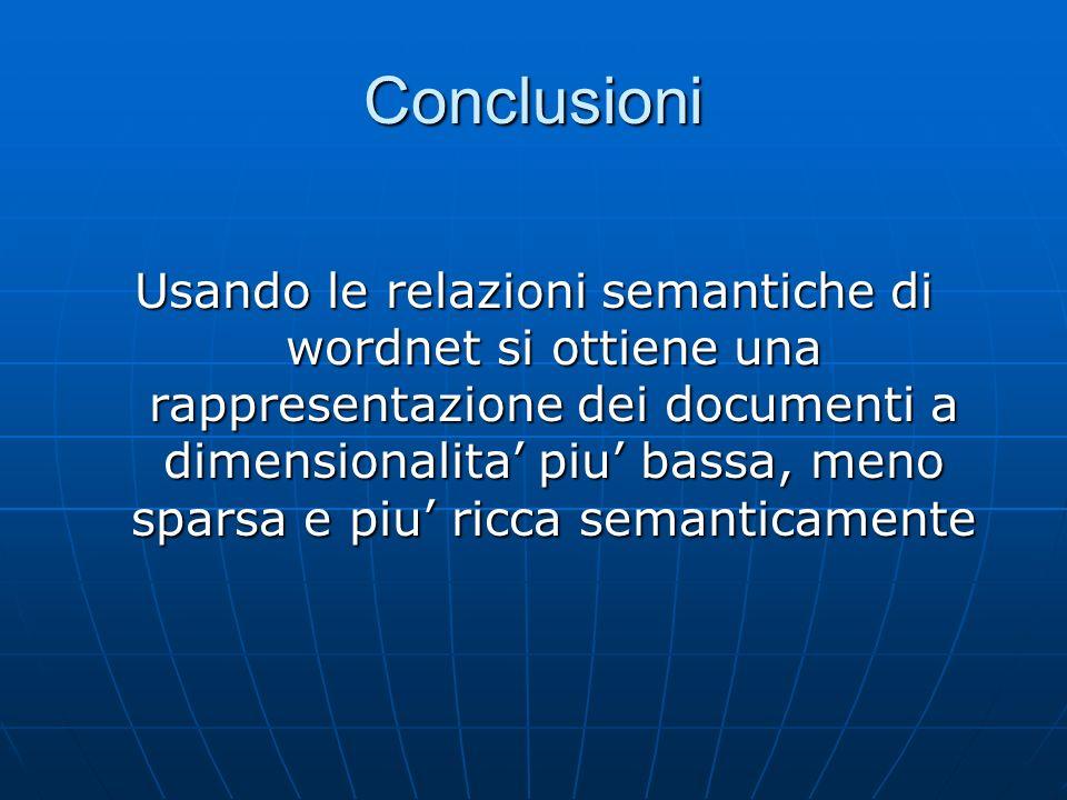 Conclusioni Usando le relazioni semantiche di wordnet si ottiene una rappresentazione dei documenti a dimensionalita piu bassa, meno sparsa e piu ricca semanticamente