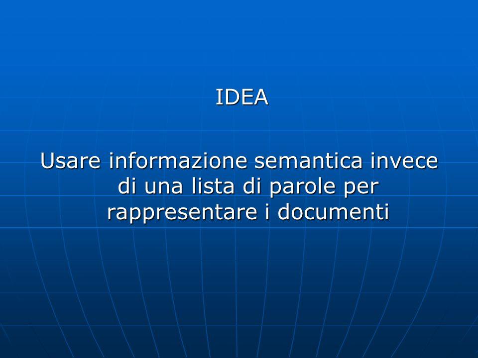 IDEA IDEA Usare informazione semantica invece di una lista di parole per rappresentare i documenti