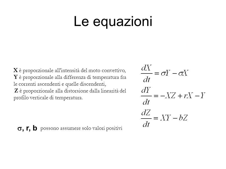 Le equazioni, r, b X è proporzionale all'intensità del moto convettivo, Y è proporzionale alla differenza di temperatura fra le correnti ascendenti e