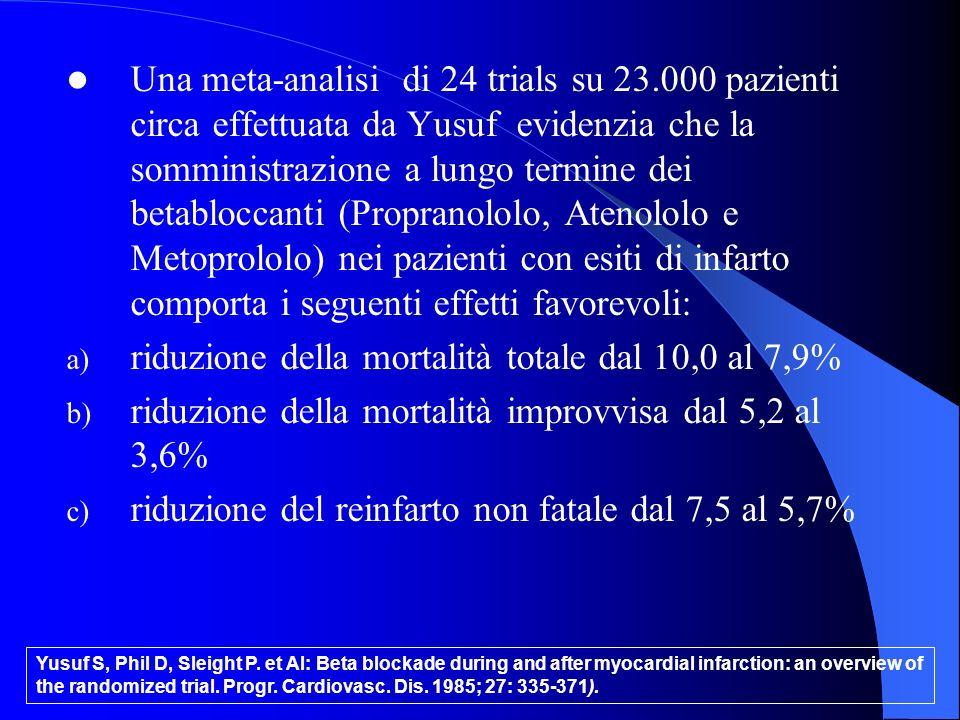 Una meta-analisi di 24 trials su 23.000 pazienti circa effettuata da Yusuf evidenzia che la somministrazione a lungo termine dei betabloccanti (Propranololo, Atenololo e Metoprololo) nei pazienti con esiti di infarto comporta i seguenti effetti favorevoli: a) riduzione della mortalità totale dal 10,0 al 7,9% b) riduzione della mortalità improvvisa dal 5,2 al 3,6% c) riduzione del reinfarto non fatale dal 7,5 al 5,7% Yusuf S, Phil D, Sleight P.