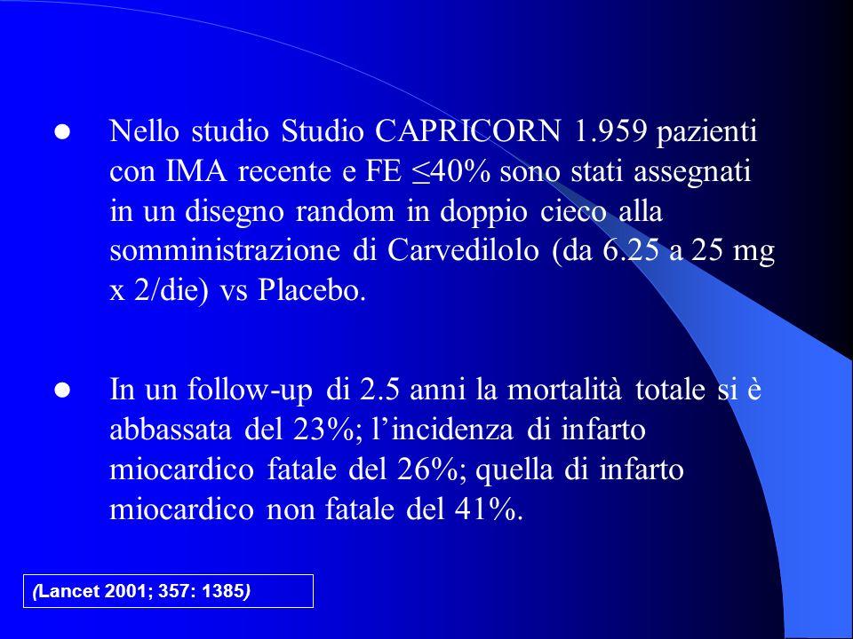 Nello studio Studio CAPRICORN 1.959 pazienti con IMA recente e FE 40% sono stati assegnati in un disegno random in doppio cieco alla somministrazione di Carvedilolo (da 6.25 a 25 mg x 2/die) vs Placebo.