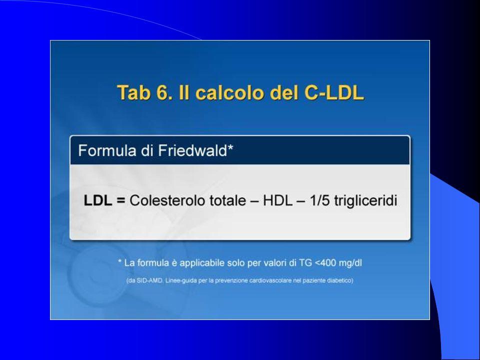 Gli esami ematochimici sono quindi quasi nella norma, il colesterolo LDL è 120 mg/dl (HDL 65); un ECG di un anno fa riferisce esiti di infarto miocardico settale.