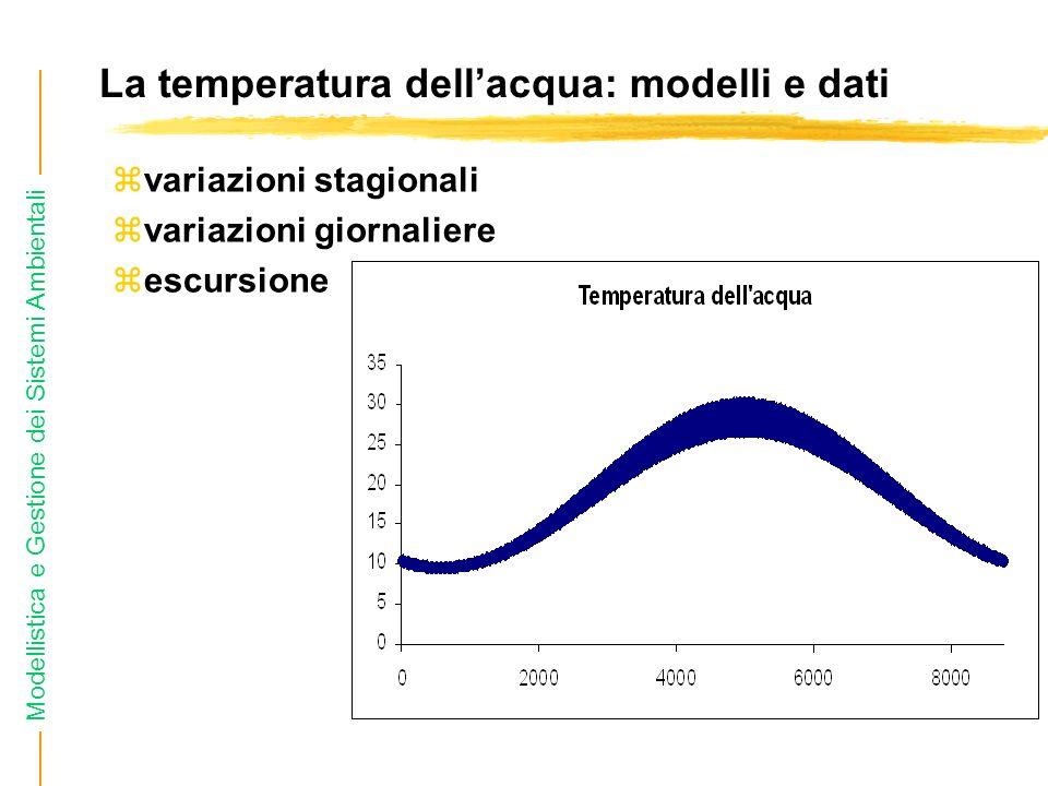 Modellistica e Gestione dei Sistemi Ambientali La temperatura dellacqua: modelli e dati zvariazioni stagionali zvariazioni giornaliere zescursione
