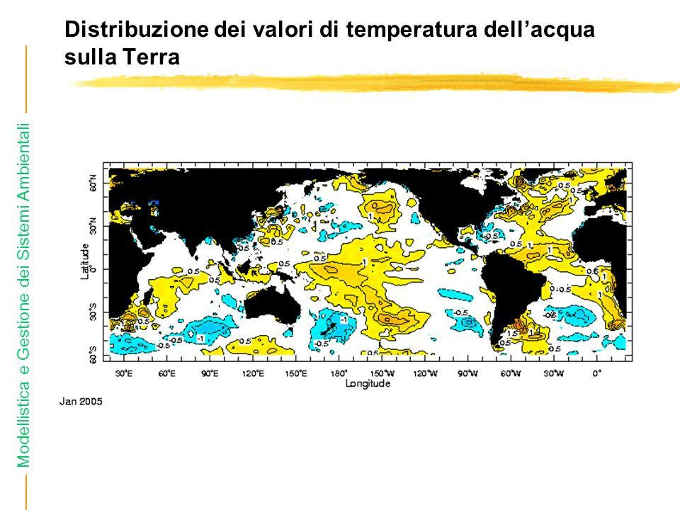 Modellistica e Gestione dei Sistemi Ambientali Distribuzione dei valori di temperatura dellacqua sulla Terra