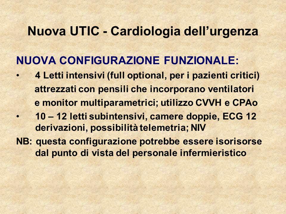 Nuova UTIC - Cardiologia dellurgenza NUOVA CONFIGURAZIONE FUNZIONALE: 4 Letti intensivi (full optional, per i pazienti critici) attrezzati con pensili
