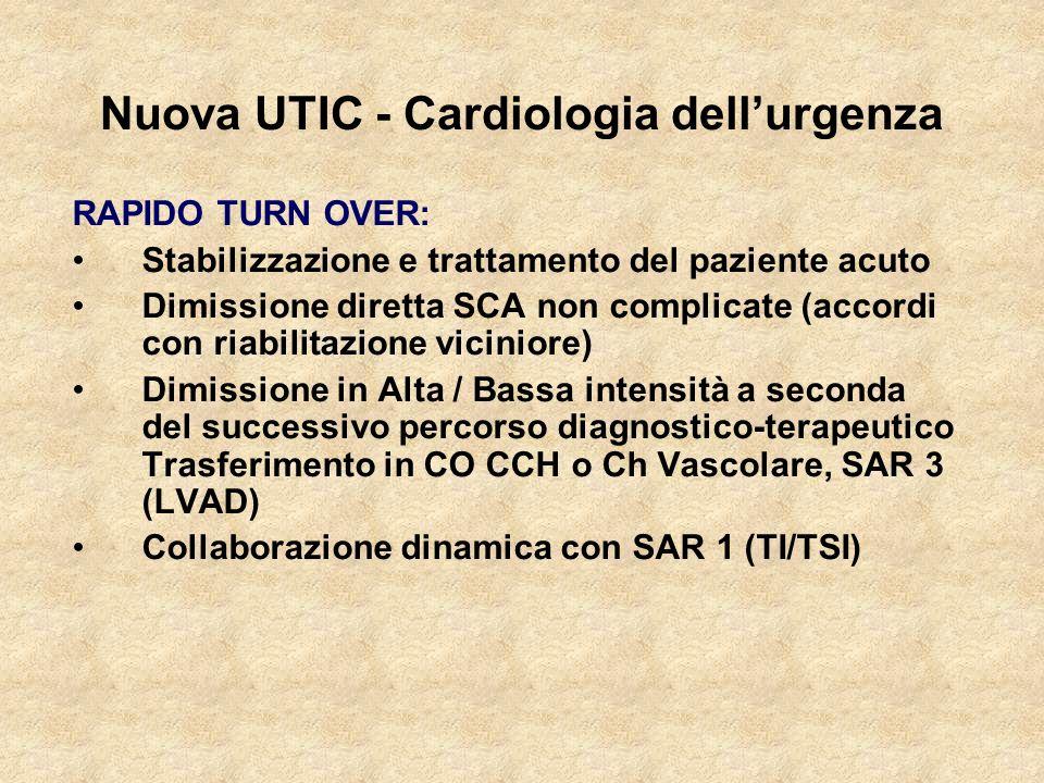 Nuova UTIC - Cardiologia dellurgenza RAPIDO TURN OVER: Stabilizzazione e trattamento del paziente acuto Dimissione diretta SCA non complicate (accordi