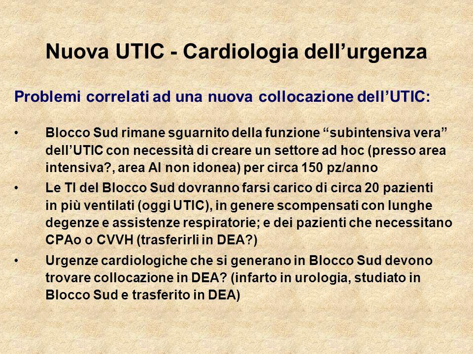 Nuova UTIC - Cardiologia dellurgenza Problemi correlati ad una nuova collocazione dellUTIC: Blocco Sud rimane sguarnito della funzione subintensiva ve