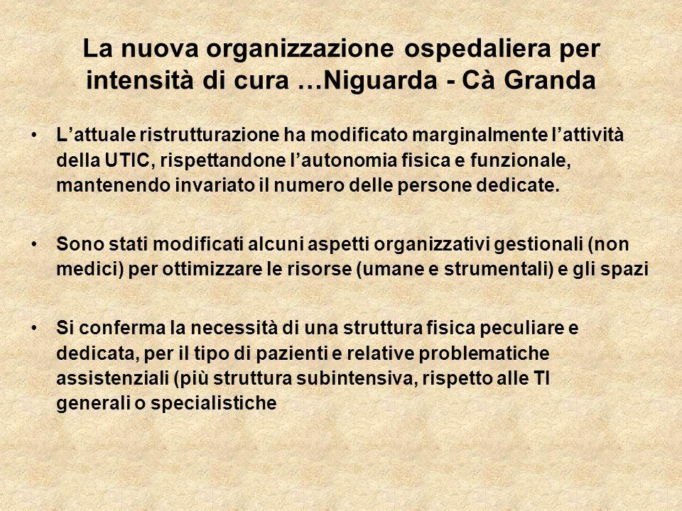 La nuova organizzazione ospedaliera per intensità di cura …Niguarda - Cà Granda Lattuale ristrutturazione ha modificato marginalmente lattività della