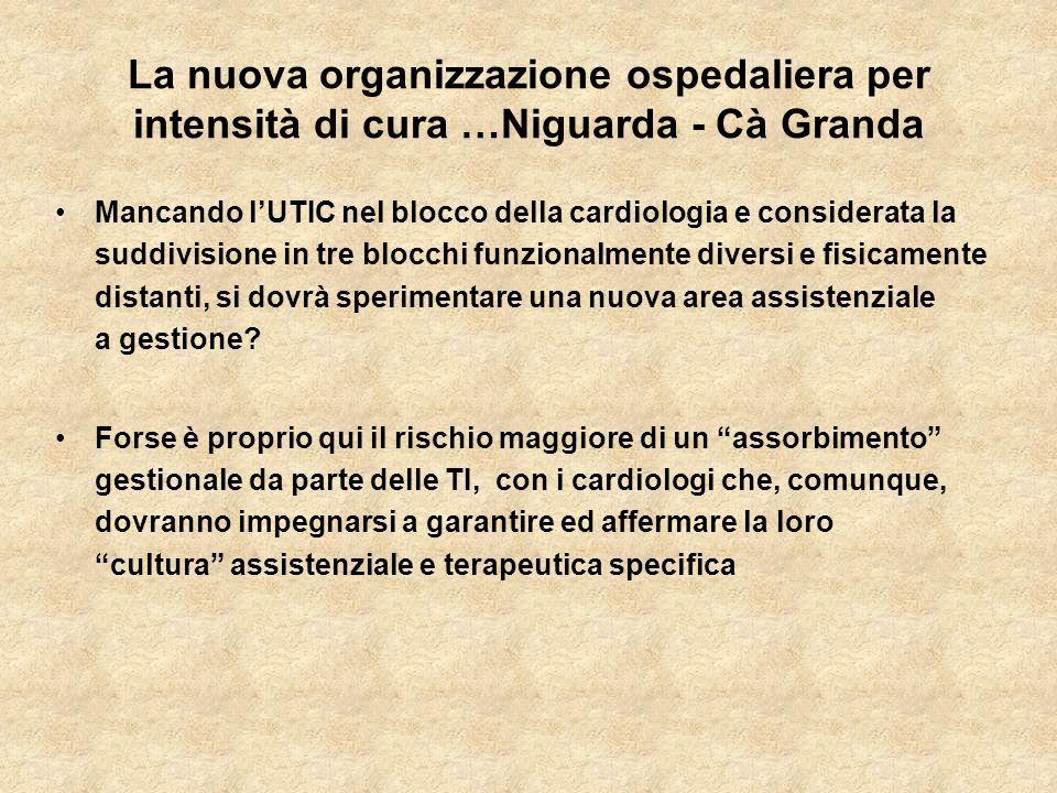 La nuova organizzazione ospedaliera per intensità di cura …Niguarda - Cà Granda Mancando lUTIC nel blocco della cardiologia e considerata la suddivisi