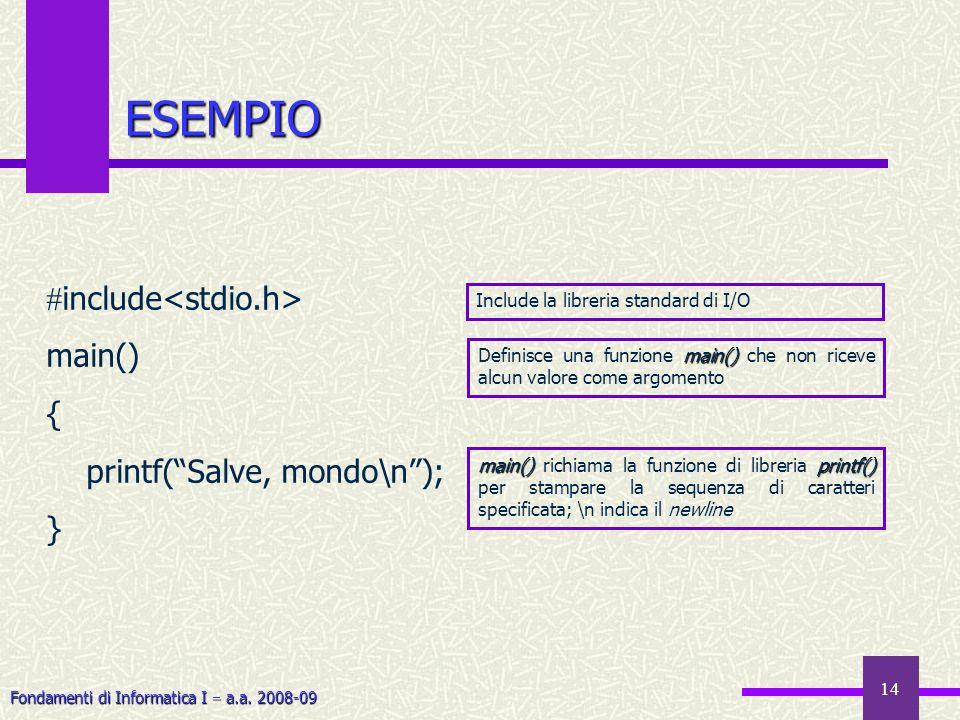 Fondamenti di Informatica I a.a. 2008-09 14 ESEMPIO include main() { printf(Salve, mondo\n); } main()printf() main() richiama la funzione di libreria