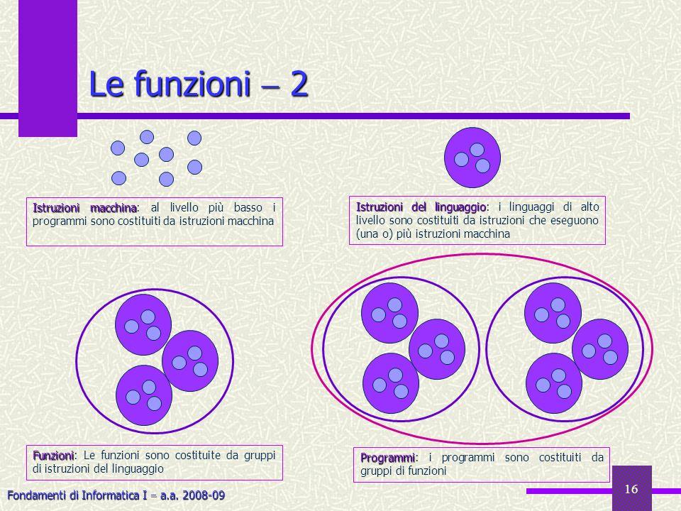 Fondamenti di Informatica I a.a. 2008-09 16 Le funzioni 2 Istruzioni del linguaggio Istruzioni del linguaggio: i linguaggi di alto livello sono costit