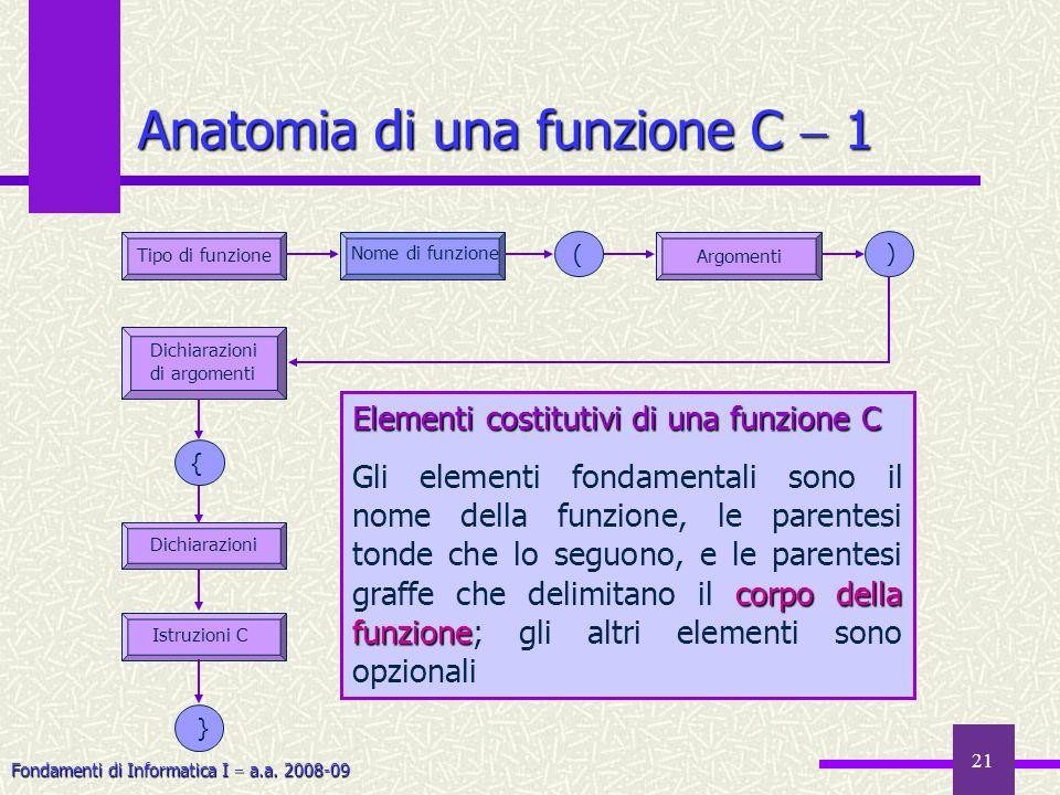 Fondamenti di Informatica I a.a. 2008-09 21 Anatomia di una funzione C 1 Nome di funzione Argomenti } Dichiarazioni di argomenti { Istruzioni C ( ) Ti