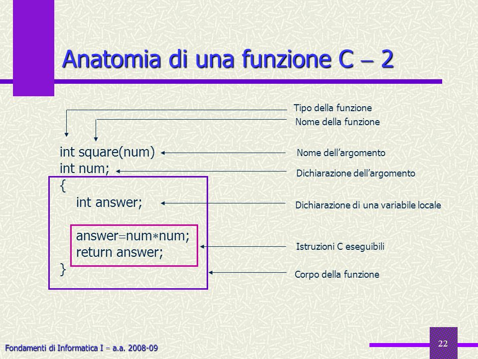 Fondamenti di Informatica I a.a. 2008-09 22 Anatomia di una funzione C 2 Tipo della funzione int square(num) int num; { int answer; answer num num; re