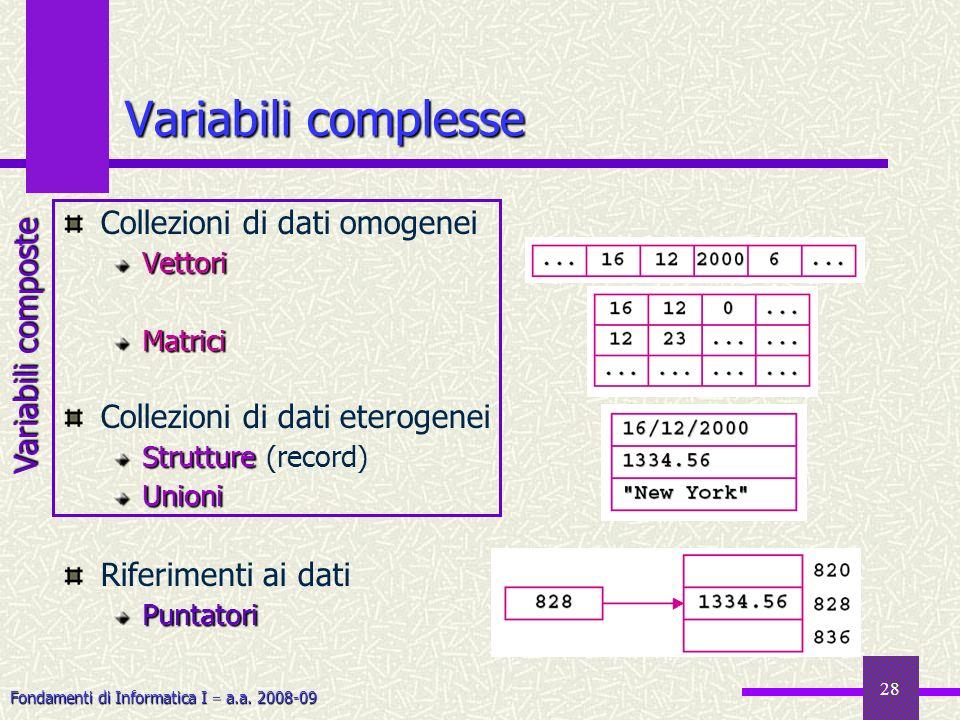 Fondamenti di Informatica I a.a. 2008-09 28 Collezioni di dati omogeneiVettoriMatrici Collezioni di dati eterogenei Strutture Strutture (record)Unioni