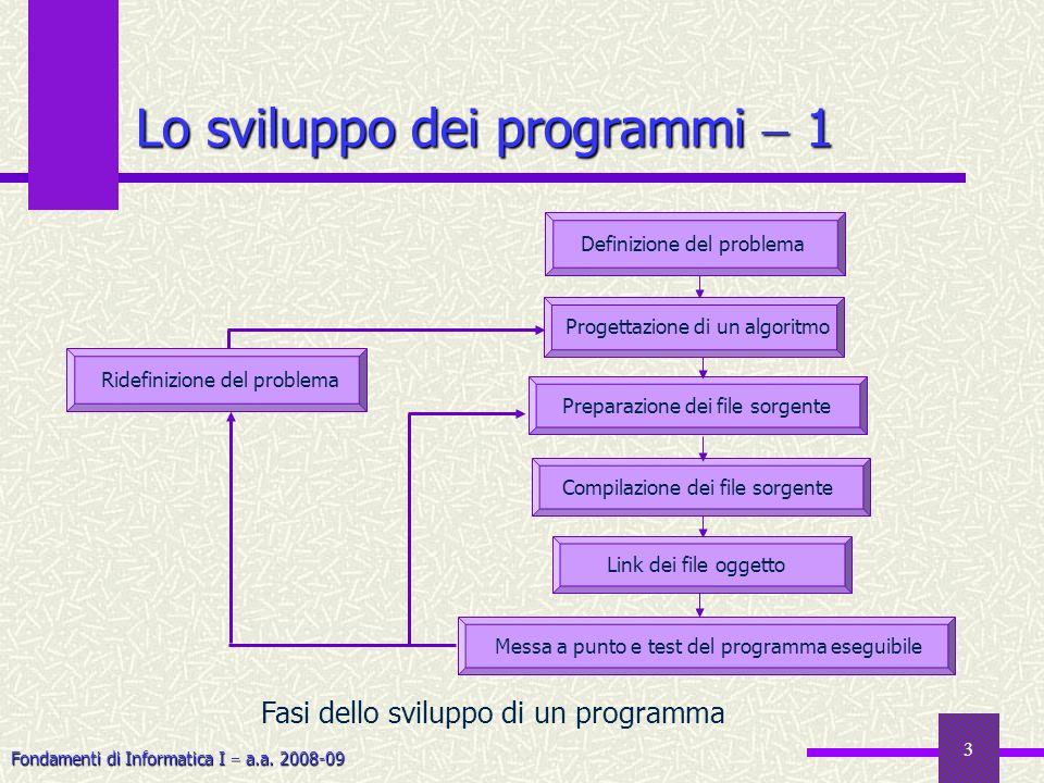 Fondamenti di Informatica I a.a. 2008-09 3 Lo sviluppo dei programmi 1 Ridefinizione del problema Link dei file oggetto Preparazione dei file sorgente