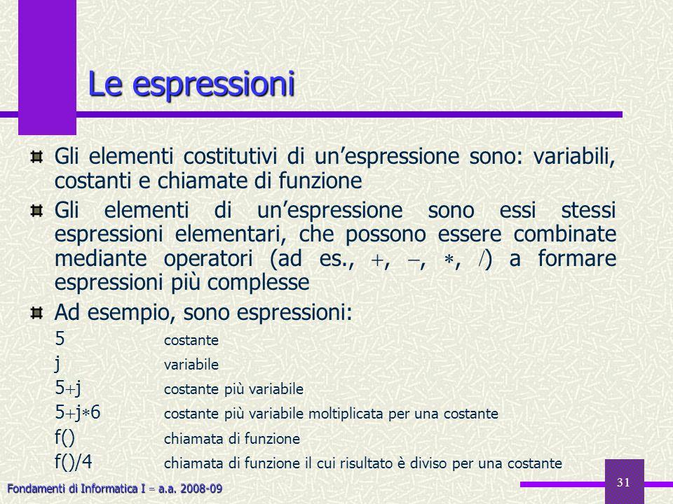 Fondamenti di Informatica I a.a. 2008-09 31 Gli elementi costitutivi di unespressione sono: variabili, costanti e chiamate di funzione Gli elementi di