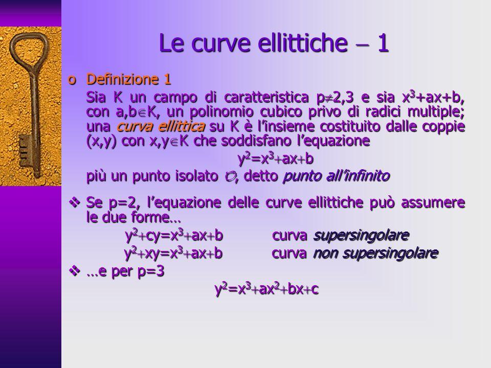 oDefinizione 1 Sia K un campo di caratteristica p 2,3 e sia x 3 +ax+b, con a,b K, un polinomio cubico privo di radici multiple; una curva ellittica su K è linsieme costituito dalle coppie (x,y) con x,y K che soddisfano lequazione y 2 =x 3 ax b più un punto isolato O, detto punto allinfinito Se p=2, lequazione delle curve ellittiche può assumere le due forme… Se p=2, lequazione delle curve ellittiche può assumere le due forme… y 2 cy=x 3 ax bcurva supersingolare y 2 xy=x 3 ax b curva non supersingolare y 2 xy=x 3 ax b curva non supersingolare …e per p=3 …e per p=3 y 2 =x 3 ax 2 bx c Le curve ellittiche 1