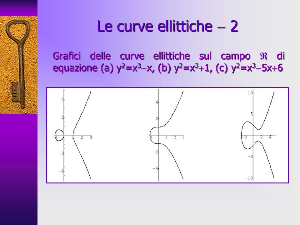 Grafici delle curve ellittiche sul campo di equazione (a) y 2 =x 3 x, (b) y 2 =x 3 1, (c) y 2 =x 3 5x 6 Le curve ellittiche 2