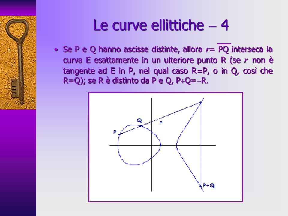 Se P e Q hanno ascisse distinte, allora r = PQ interseca la curva E esattamente in un ulteriore punto R (se r non è tangente ad E in P, nel qual caso R=P, o in Q, così che R=Q); se R è distinto da P e Q, P Q= R.Se P e Q hanno ascisse distinte, allora r = PQ interseca la curva E esattamente in un ulteriore punto R (se r non è tangente ad E in P, nel qual caso R=P, o in Q, così che R=Q); se R è distinto da P e Q, P Q= R.