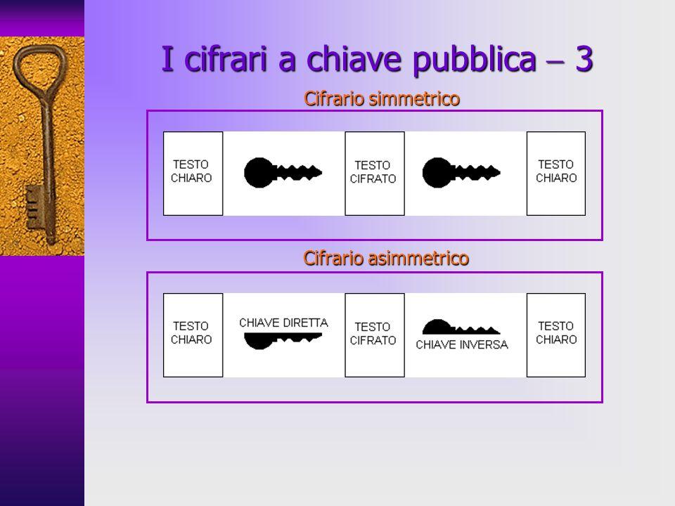I cifrari a chiave pubblica 3 Cifrario simmetrico Cifrario asimmetrico