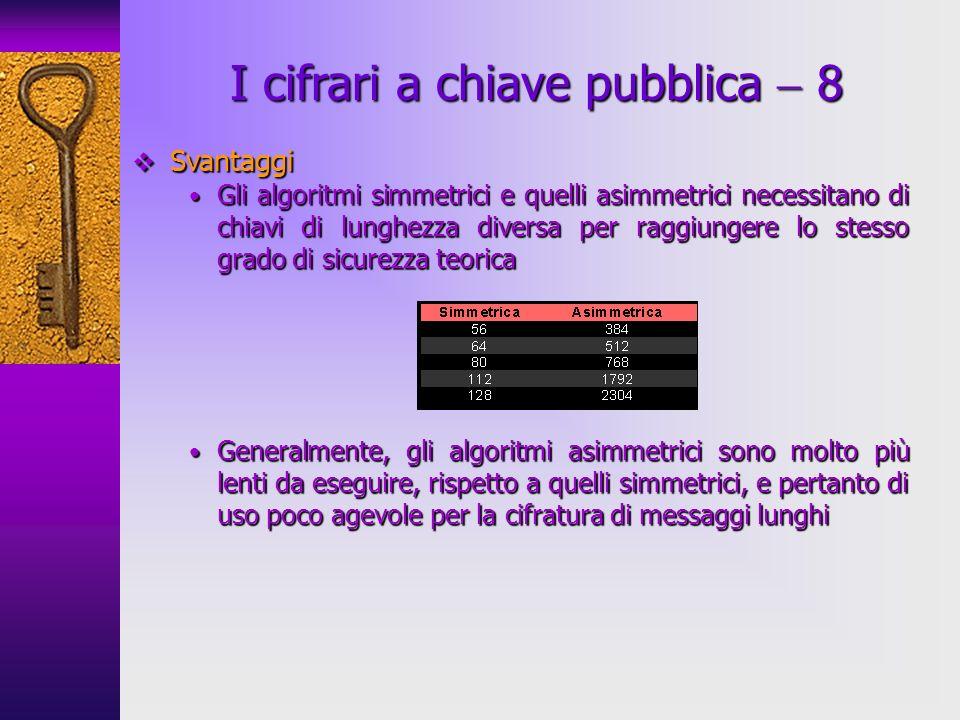Svantaggi Svantaggi Gli algoritmi simmetrici e quelli asimmetrici necessitano di chiavi di lunghezza diversa per raggiungere lo stesso grado di sicure
