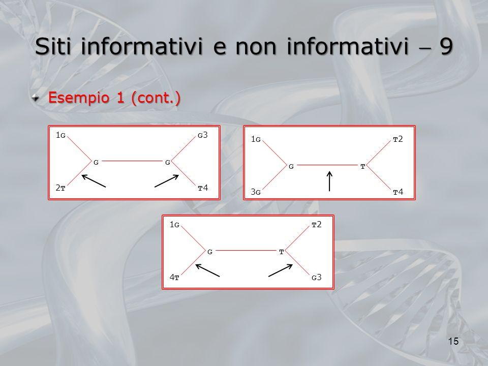 Siti informativi e non informativi 9 Esempio 1 (cont.) 15 T 2 T 1 G 4 T G G 3 G 1 G 2 T G T 4 T 2 T 1 G 3 G G T 4