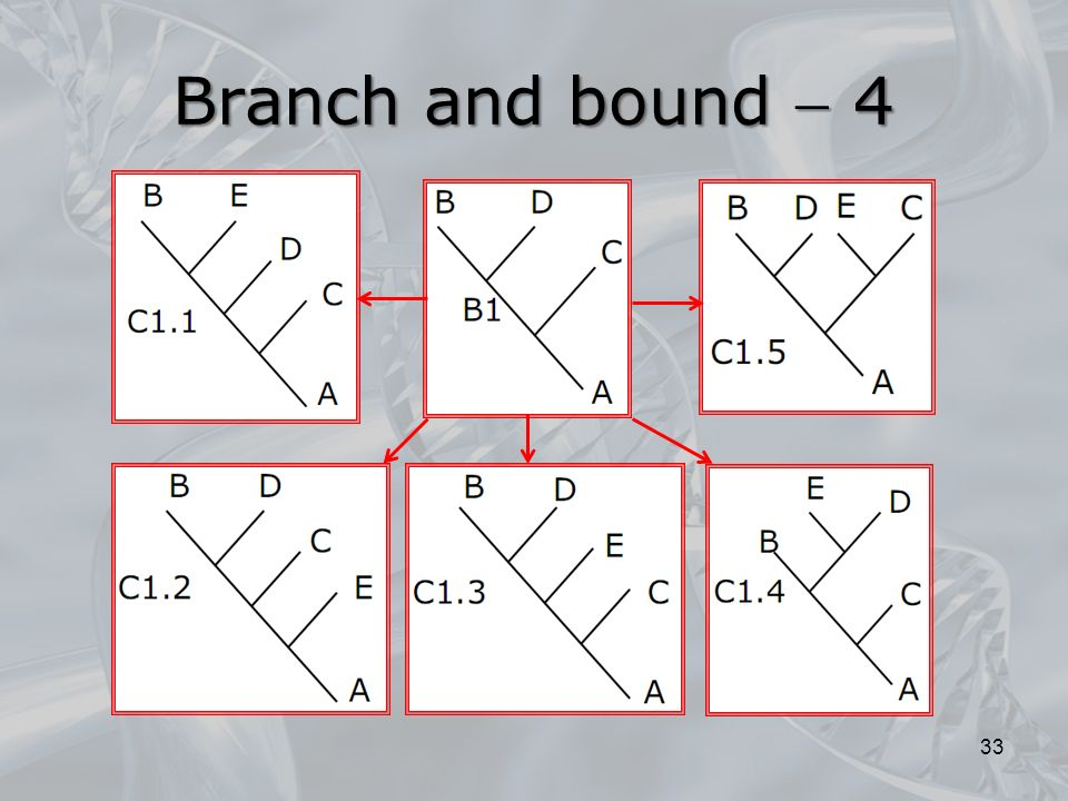 Branch and bound 4 33