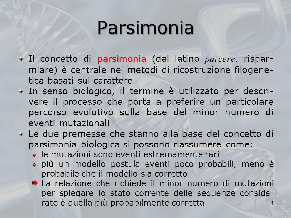 Parsimonia parsimonia Il concetto di parsimonia (dal latino parcere, rispar- miare) è centrale nei metodi di ricostruzione filogene- tica basati sul c