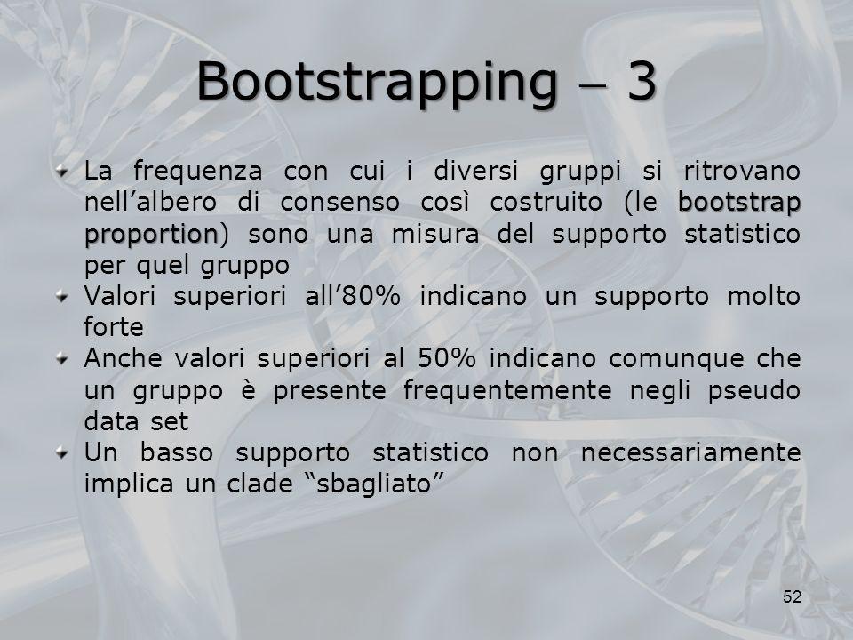 Bootstrapping 3 52 bootstrap proportion La frequenza con cui i diversi gruppi si ritrovano nellalbero di consenso così costruito (le bootstrap proport
