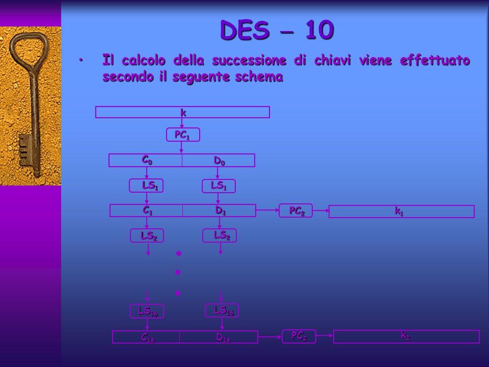 DES 10 Il calcolo della successione di chiavi viene effettuato secondo il seguente schemaIl calcolo della successione di chiavi viene effettuato secondo il seguente schema PC 2 k1k1k1k1 PC 1 C1C1C1C1 LS 1 C0C0C0C0 C 16 D0D0D0D0 D1D1D1D1 D 16 k k2k2k2k2 PC 2 LS 1 LS 2 LS 16