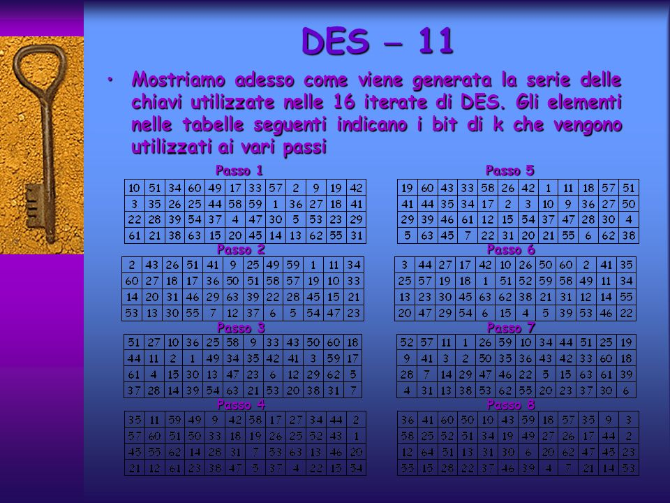 Mostriamo adesso come viene generata la serie delle chiavi utilizzate nelle 16 iterate di DES.