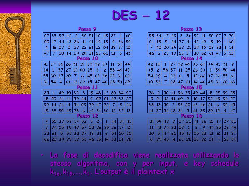 DES 12 Passo 14 Passo 16 Passo 13 Passo 15 Passo 10 Passo 12 Passo 9 Passo 11 La fase di decodifica viene realizzata utilizzando lo stesso algoritmo, con y per input, e key schedule k 16,k 15,…,k 1.