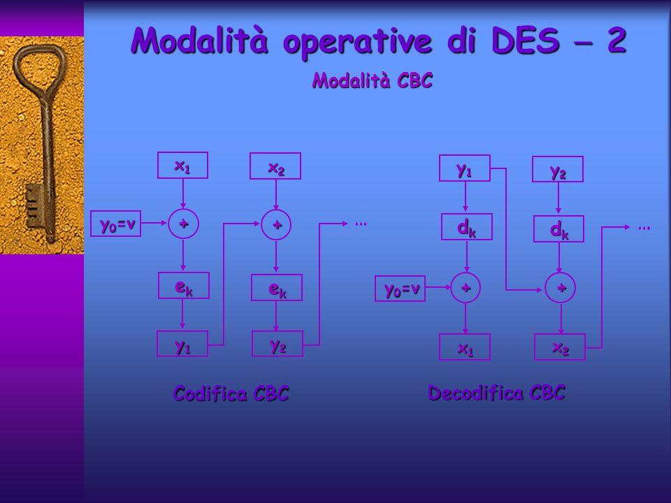 Modalità operative di DES 2 Modalità CBC y 0 =v + + ekekekek ekekekek x1x1x1x1 x2x2x2x2 y1y1y1y1 y2y2y2y2 + + dkdkdkdk y1y1y1y1 y2y2y2y2 x1x1x1x1 x2x2x2x2 dkdkdkdk Decodifica CBC Codifica CBC