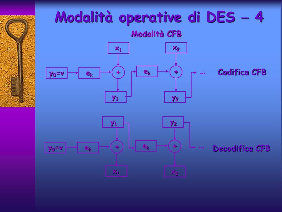 Modalità operative di DES 4 Modalità CFB y 0 =v + + ekekekek y2y2y2y2 ekekekek x2x2x2x2 y1y1y1y1 x1x1x1x1 + + ekekekek x2x2x2x2 ekekekek y2y2y2y2 x1x1x1x1 y1y1y1y1 Decodifica CFB Codifica CFB
