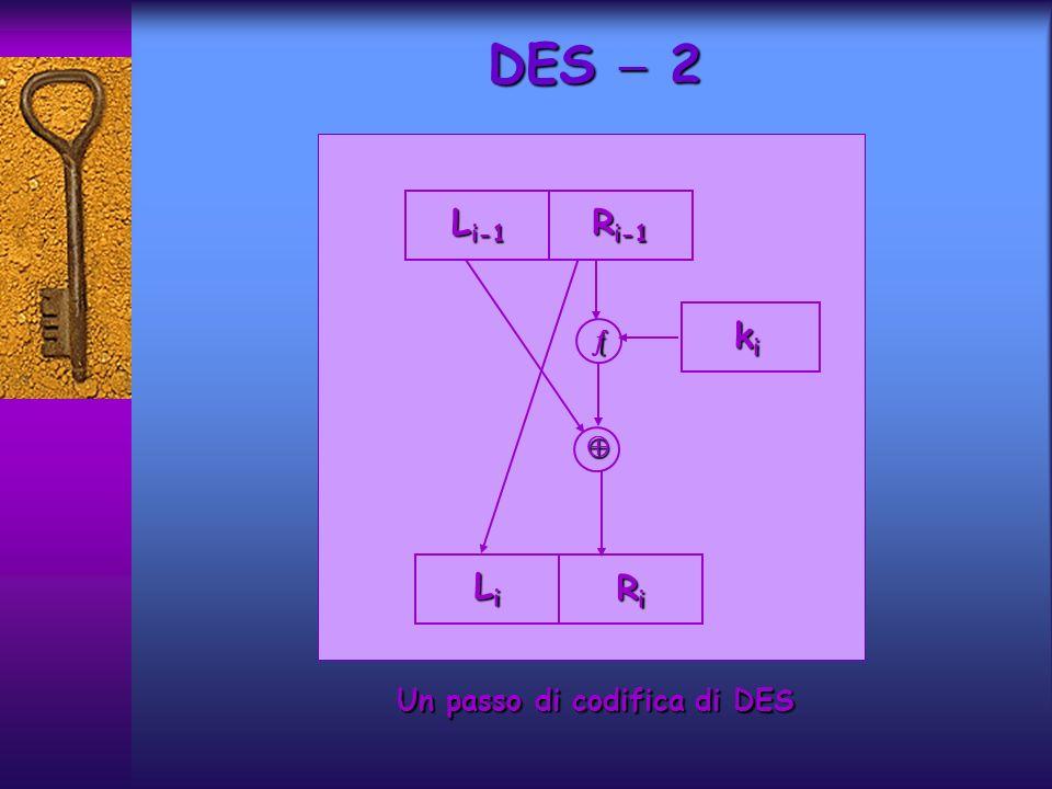 Supponiamo di voler codificare il plaintext esadecimaleSupponiamo di voler codificare il plaintext esadecimale 0123456789ABCDEF 0123456789ABCDEF0000000100100011010001010110011110001001101010111100110111101111 utilizzando la chiave esadecimale utilizzando la chiave esadecimale133457799BBCDFF1 La corrispondente chiave binaria, senza bit di parità, è La corrispondente chiave binaria, senza bit di parità, è00010010011010010101101111001001101101111011011111111000 Applicando IP si ottengono L 0 ed R 0, come…Applicando IP si ottengono L 0 ed R 0, come… L 0 =11001100000000001100110011111111 L 1 =R 0 =11110000101010101111000010101010 Un esempio di codifica con DES 1
