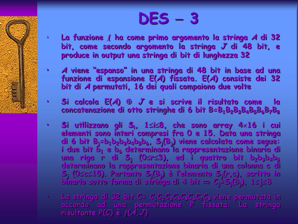 DES 4 J E(A ) A P C1C1C1C1 C2C2C2C2 C3C3C3C3 C4C4C4C4 C5C5C5C5 C6C6C6C6 C8C8C8C8 B8B8B8B8 S8S8S8S8 S1S1S1S1 S2S2S2S2 S3S3S3S3 S4S4S4S4 S5S5S5S5 S6S6S6S6 S7S7S7S7 B1B1B1B1 B2B2B2B2 B3B3B3B3 B4B4B4B4 B5B5B5B5 B6B6B6B6 B7B7B7B7 C7C7C7C7 E (A,J ) (A,J ) Realizzazione della funzione in DES