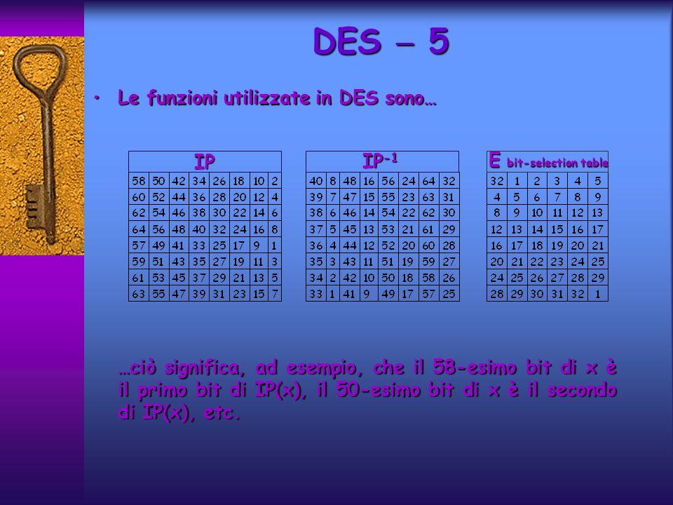 Inoltre…Inoltre… DES 6 S4S4S4S4 S1S1S1S1 S2S2S2S2 S3S3S3S3