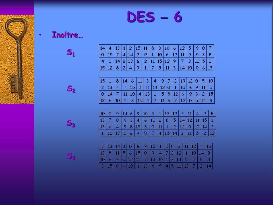 Nel 1976, la NSA rese pubbliche le seguenti specifiche di progetto relative alle S-box: Nel 1976, la NSA rese pubbliche le seguenti specifiche di progetto relative alle S-box: 1.Ciascuna riga di ciascuna S-box è una permutazione degli interi 0,…,15 2.Nessuna delle S-box è una funzione lineare o affine 3.Il cambiamento di un bit in ingresso ad una S-box provoca il cambiamento di al più due bit del risultato 4.Per ogni S-box e x, S(x) e S(x 001100) differiscono almeno per due bit (x è una stringa di 6 bit) Due ulteriori proprietà vennero indicate come conseguenze progettuali: Due ulteriori proprietà vennero indicate come conseguenze progettuali: 5.Per ogni S-box e x, per e,f {0,1}, S(x) S(x 11ef00) 6.Per ogni S-box, se un dato bit di input è fissato, il valore di un dato bit di output assume i valori 0 e 1 in maniera equiprobabile Unlteriori (eventuali) specifiche progettuali non sono note Unlteriori (eventuali) specifiche progettuali non sono note La controversia del DES 2
