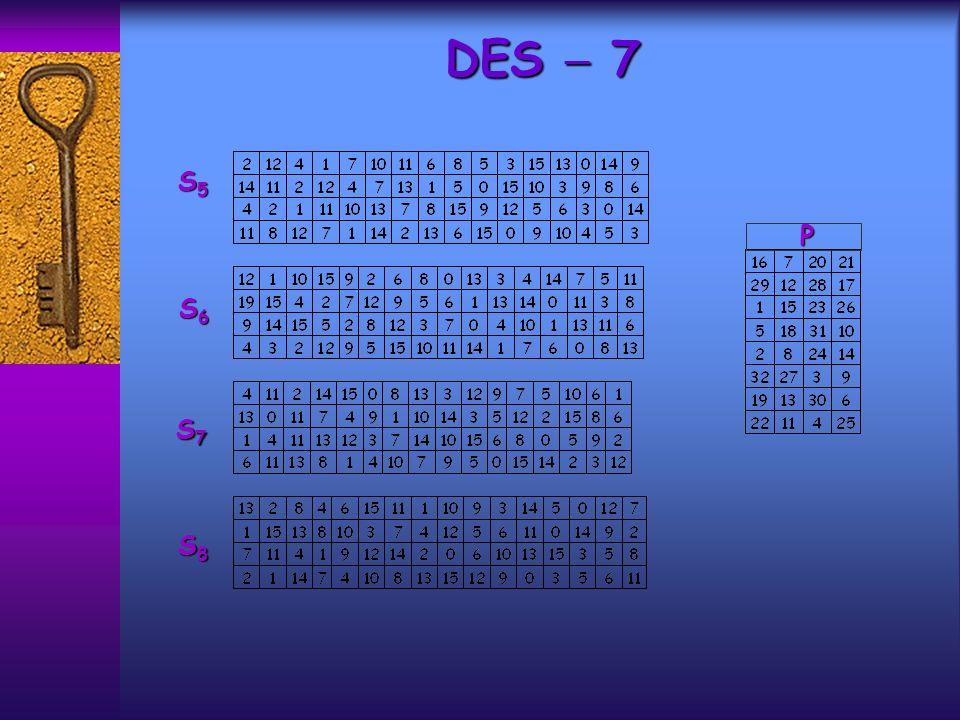 Infine, occorre descrivere il calcolo della succesione di chiavi, a partire dalla chiave kInfine, occorre descrivere il calcolo della succesione di chiavi, a partire dalla chiave k k è una stringa di 64 bit, di cui 56 costituiscono la chiave vera e propria, mentre i rimanenti 8 sono bit di parità (per il rilevamento di errori)k è una stringa di 64 bit, di cui 56 costituiscono la chiave vera e propria, mentre i rimanenti 8 sono bit di parità (per il rilevamento di errori) I bit di parità occupano le posizioni 8,16,…,64 ed assumono valore tale che ogni byte abbia un numero dispari di bit a 1.