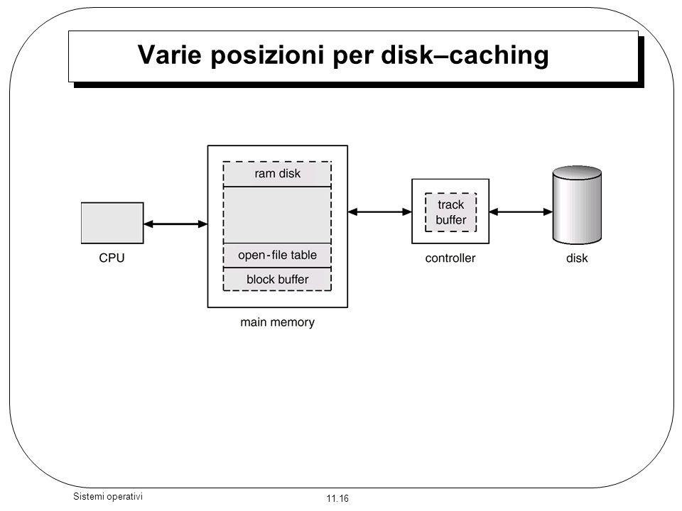 11.16 Sistemi operativi Varie posizioni per disk–caching