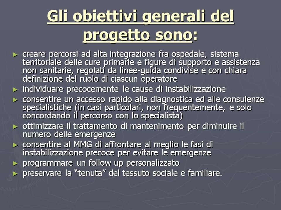 Gli obiettivi generali del progetto sono: creare percorsi ad alta integrazione fra ospedale, sistema territoriale delle cure primarie e figure di supp