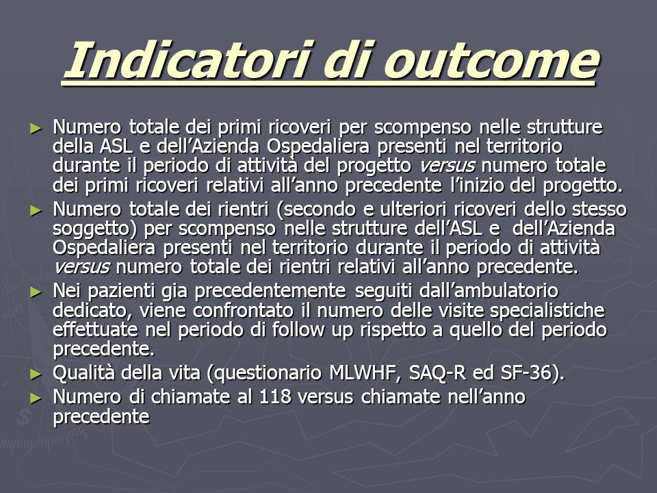 Indicatori di outcome Numero totale dei primi ricoveri per scompenso nelle strutture della ASL e dellAzienda Ospedaliera presenti nel territorio duran